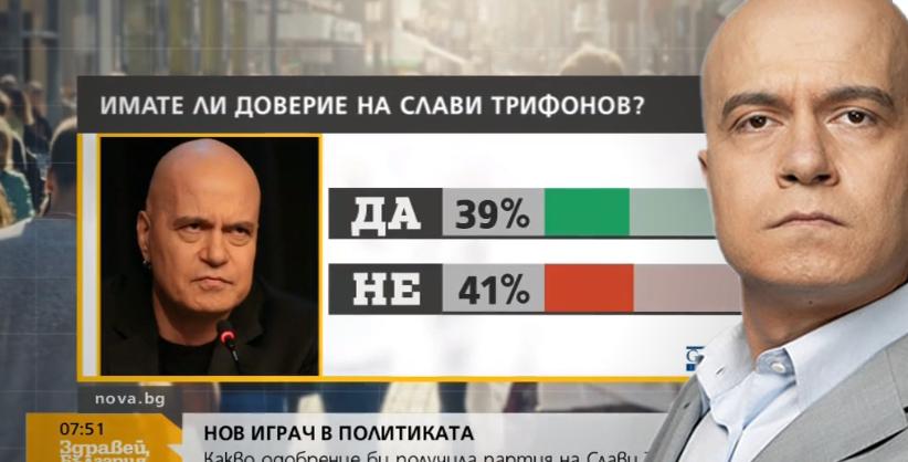 Слави Трифонов с по голям рейтинг от Бойко Борисов +ВИДЕО